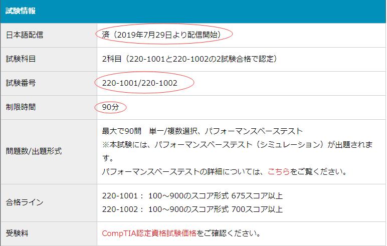220-1001試験情報